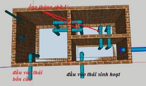 cách đặt ống trong bể phốt