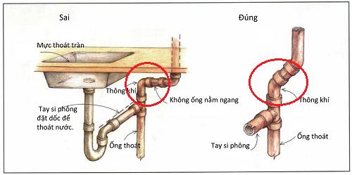 cách đi đường nước nhà vệ sinh