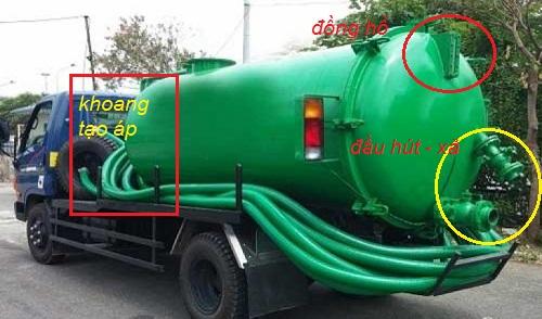 cấu tạo xe bồn hút thải