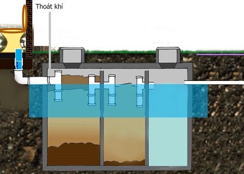 cách đạt ống thoát bồn cầu 2